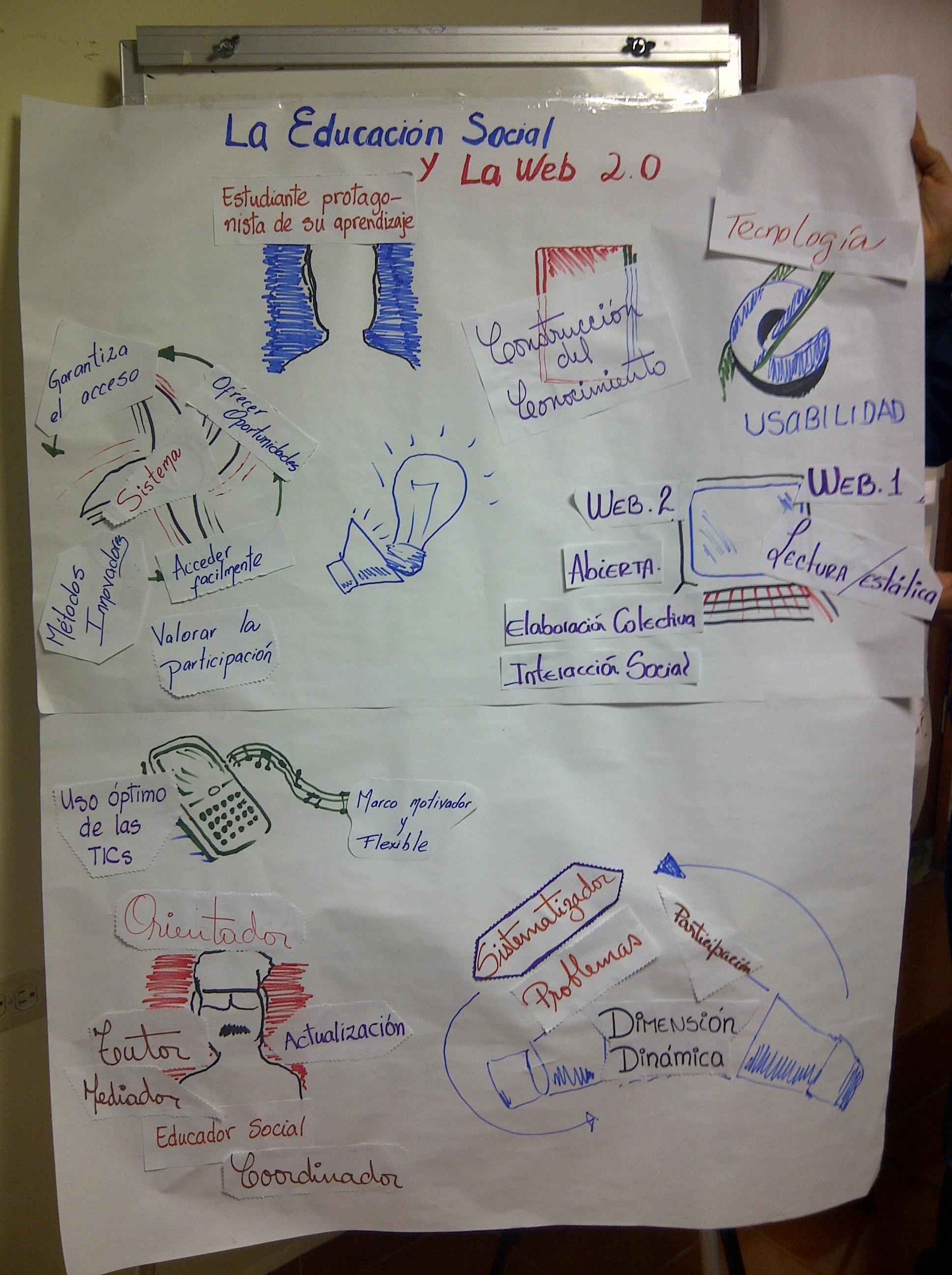 ORGANIZADOR GRAFICO SOBRE LA WEB 2.0 Y LA CONSTRUCCION COLABORATIVA ...